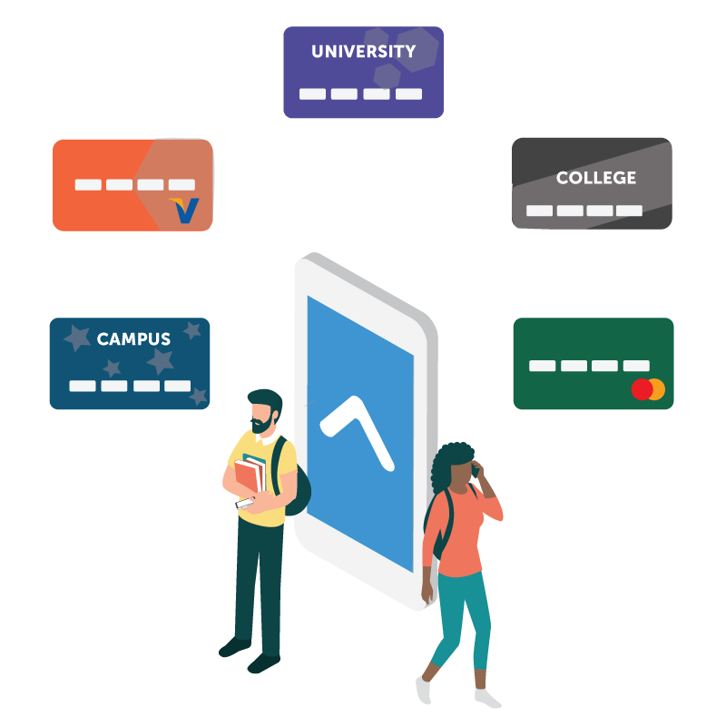 Campus card payment acceptance