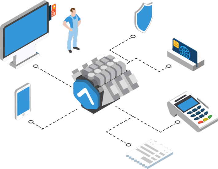 Apriva Payment Services Payment Gateway Payment Engine Supported Devices
